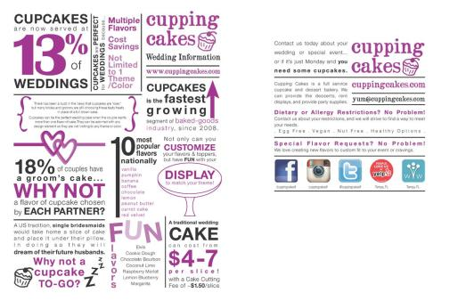 cupcake wedding infographic